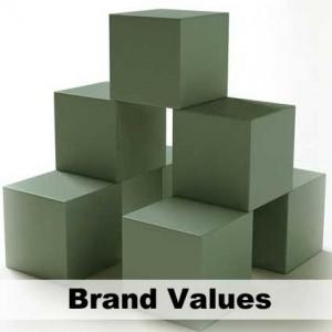 button_brand